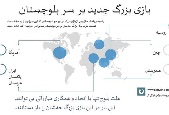 بازی بزرگ جدید بر سر بلوچستان
