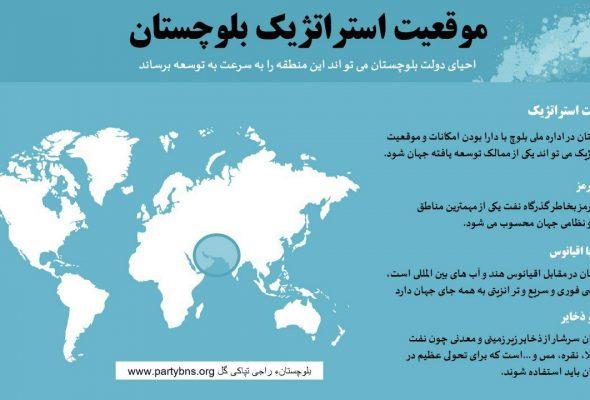 موقعیت استراتژیک بلوچستان