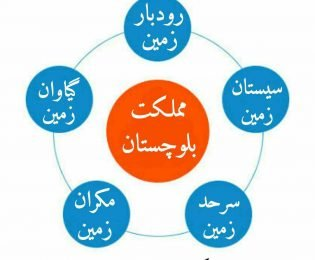 یالات پنجگانه مملکت بلوچستان!